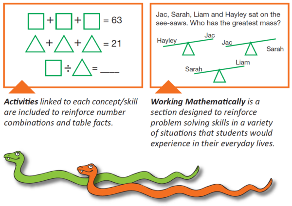 Practising Problem Solving_